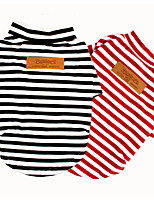 cheap -Dog Cat Shirt / T-Shirt Vest Striped Casual / Daily Dog Clothes Puppy Clothes Dog Outfits Black Red Costume for Girl and Boy Dog Padded Fabric XS S M L XL