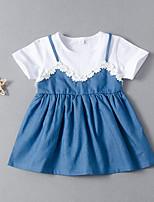 cheap -Kids Little Girls' Dress Color Block Blue Short Sleeve Active Dresses Summer Regular Fit 2-6 Years