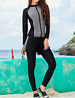 cheap -Women's Rash Guard Dive Skin Suit Spandex Swimwear UV Sun Protection Quick Dry Long Sleeve 5-Piece - Swimming Diving Surfing Snorkeling Patchwork Autumn / Fall Spring Summer