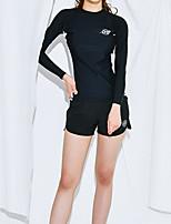 cheap -Women's Rashguard Swimsuit Spandex Swimwear UV Sun Protection Quick Dry Long Sleeve 3-Piece - Swimming Surfing Snorkeling Patchwork Autumn / Fall Spring Summer