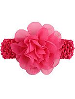 cheap -new style european and american children flower headband, chiffon headband, baby knitted headband, baby hair accessories wholesale