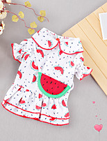 cheap -Dog Cat Dress Watermelon Fruit Basic Adorable Cute Casual / Daily Dog Clothes Puppy Clothes Dog Outfits Breathable Red Costume for Girl and Boy Dog Cotton Fabric S M L XL XXL