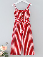 cheap -Kids Girls' Overall & Jumpsuit Striped Print Red Active 3-8 Years
