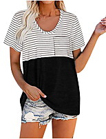 cheap -Women's T shirt Striped Print U Neck Tops Basic Basic Top Black Red Green