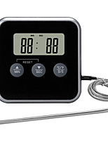 cheap -TS-BN56 Portable / Smart BBQ Thermometer 0 with Alarm Alert, LCD backlight display, Digital Temperature Measurement