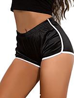 cheap -Women's Shorts Sports Sports Sports Yoga Sweatpants Pants Color Block Short Black Blushing Pink Gray