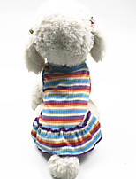 cheap -Dog Cat Dress Elegant Adorable Cute Dailywear Casual / Daily Dog Clothes Puppy Clothes Dog Outfits Breathable Purple Red Green Costume for Girl and Boy Dog Cotton S M L XL