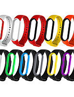 cheap -Smart Watch Band for Xiaomi 1 pcs Sport Band TPE Replacement  Wrist Strap for Xiaomi Band 5