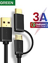 preiswerte -UGREEN Micro-USB USB C Kabel 1 bis 2 High-Speed 2.4 A 1.2m (4Ft) 1.0m (3Ft) TPE Für Xiaomi Huawei Handy-Zubehör