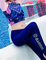 cheap -Women's Rash Guard Dive Skin Suit Swimwear UV Sun Protection UPF50+ Quick Dry Stretchy Long Sleeve 3-Piece - Swimming Diving Surfing Snorkeling Autumn / Fall Spring Summer