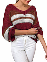 cheap -Women's Sweater Knitted Striped Color Block Casual Long Sleeve Sweater Cardigans V Neck Winter Blue Green Red