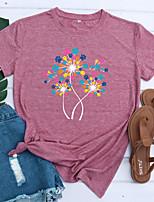 cheap -Women's T shirt Graphic Dandelion Print Round Neck Basic Vintage Tops Regular Fit Blue Blushing Pink Wine