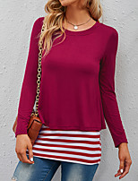 cheap -Women's T shirt Striped Long Sleeve Round Neck Basic Tops Wine Gray Black