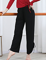 cheap -Activewear Pants Solid Women's Training Performance High Modal