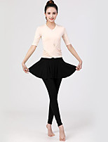 cheap -Ballroom Dance Activewear Top Pleats Solid Women's Training Performance Short Sleeve High Modal