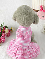 cheap -Dog Cat Dress Dog Clothes Puppy Clothes Dog Outfits Blue Pink Costume for Girl and Boy Dog Polyester S M L