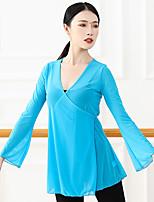 cheap -Activewear Top Cinch Cord Solid Women's Training Performance Long Sleeve High Elastane