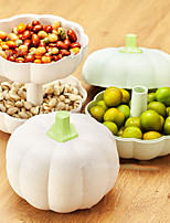 cheap -Pumpkin Fruit Plate Halloween Creative Living Room Household Candy Box Storage Snack Plate Dried Fruit Plate