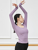 cheap -Activewear Top Solid Women's Training Performance Long Sleeve High Cotton Blend
