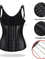 cheap -Gorset Shapewear For Women Belly Path Belly Path Belts for Women Corsage Belly Path Corset Belly Waist Trainer Corset Belly Path Underwear Womens Corsage Belly Path