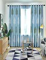 cheap -Window Curtain Window Treatments Gray 1 Panel Room Darkening Grommet Rod Pocket Solid For Living Room Bed Room