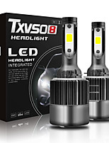 cheap -TXVSO8 Mini H15 Car Headlight Bulb LED 6000K White Running Lights 12V High Quality Diode lamps 11000LM 55W/bulb with COB Chips 2pcs