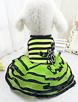 cheap -Dog Cat Dog clothes Cute Christmas Halloween Dog Clothes Puppy Clothes Dog Outfits Cosplay Red Green Costume for Girl and Boy Dog Fabric S M L