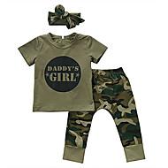Baby Girls' Basic Print Print Short Sleeve Regular Cotton Clothing Set Army Green / Toddler