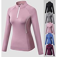 cheap -Women's Collar Compression Shirt Yoga Top Zip Front Fashion Black Burgundy Blue Pink Grey Mesh Running Fitness Gym Workout Tee / T-shirt Long Sleeve Sport Activewear Windproof Moisture Wicking Quick