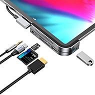 cheap -Baseus Bend Angle No.7 Multifunctional Type-C HUB Converter C to Type C USB3.0 HDMI SD TF 3.5mm Audio