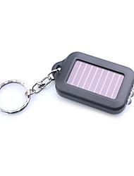 Недорогие -Игрушки на солнечной батарейке Солнечная батарея пластик Летние развлечения с детьми Классика Мальчики