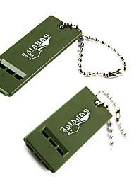 cheap -Survival Whistle Survival Whistle Plastic Hiking