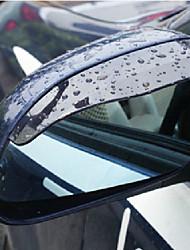 cheap -2X Car Rearview Mirror Rain Water Eyebrows Cover Side Shield