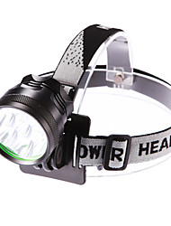 cheap -Headlamps Headlight Waterproof 3500 lm LED LED 7 Emitters 3 Mode with Battery and Charger Waterproof Adjustable Focus Camping / Hiking / Caving Everyday Use Cycling / Bike / Aluminum Alloy