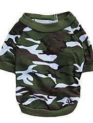 abordables -Chat Chien Tee-shirt Vêtements pour Chien Respirable Couleur camouflage Costume Coton camouflage XS S M L