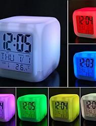 Недорогие -1шт Дисплей / LED Night Light Батарея Водонепроницаемый