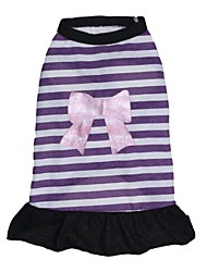 cheap -Cat Dog Dress Stripes Fashion Casual / Daily Dog Clothes Puppy Clothes Dog Outfits Breathable Purple Costume for Girl and Boy Dog Cotton XS S M L