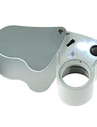 Недорогие -15x to 19.9x 12mm / 22mm Лупы Металл