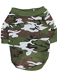 cheap -Cat Dog Shirt / T-Shirt Dog Clothes Green Cotton Costume For Spring &  Fall