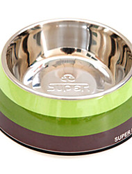 cheap -Nature Style Stainless Steel Food Bowl for Pets Dogs