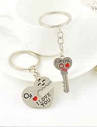 cheap -Keychain Heart Toy Gift