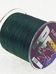 cheap -PE Braided Line / Dyneema / Superline Fishing Line 300M / 330 Yards PE 80LB 70LB 60LB 0.37mm,0.40mm,0.45mm Sea Fishing Fly Fishing Bait Casting / Ice Fishing / Spinning / Jigging Fishing