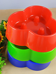 cheap -The Choke Food Bowl For Pets Dogs