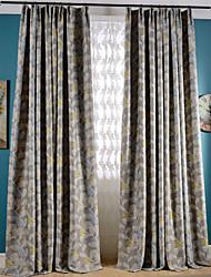 abordables -les rideaux occultants faits sur commande drapent deux panneaux pour la chambre à coucher