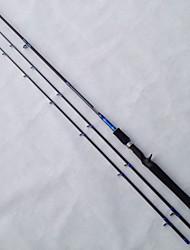 cheap -Fishing Rod Casting Rod 2.1 cm Carbon Medium Light (ML) Bait Casting Freshwater Fishing General Fishing