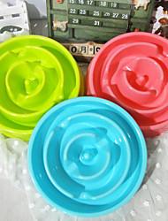 cheap -Cat Dog Bowls & Water Bottles Pet Bowls & Feeding Waterproof Green Blue Blushing Pink