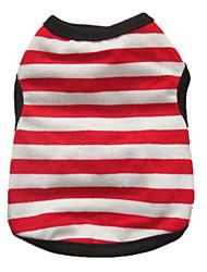 cheap -Dog Shirt / T-Shirt Dog Clothes Stripes Heart Black / Red White / Black White / Blue Cotton Costume For Summer