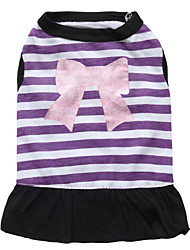 cheap -Cat Dog Dress Puppy Clothes Floral Botanical Fashion Dog Clothes Puppy Clothes Dog Outfits Breathable Purple Pink Costume for Girl and Boy Dog Cotton XS S M L