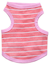 cheap -Cat Dog Shirt / T-Shirt Puppy Clothes Stripes Fashion Dog Clothes Puppy Clothes Dog Outfits Breathable Blue Pink Costume for Girl and Boy Dog Cotton XS S M L