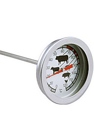 cheap -Stainless Steel Measuring Tool Kitchen Utensils Tools Pie 1pc
